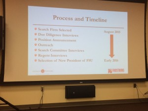 The process and timeline of the presidential search. (Brad Kroner/TBL)